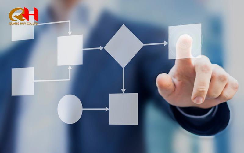 Các hình thức chuyển đổi loại hình doanh nghiệp